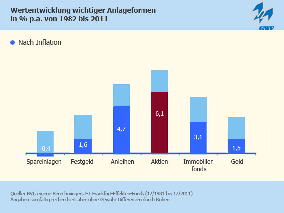 Frankfurttrust_2