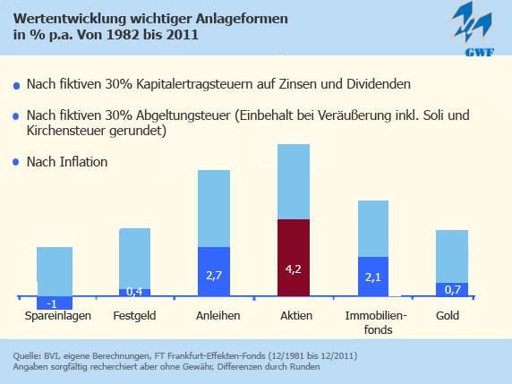 Frankfurttrust_5